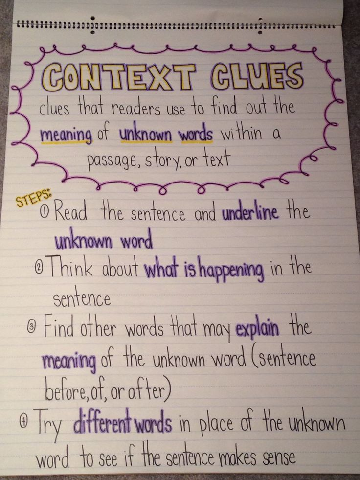 context clue strategies anchor chart - Google Search