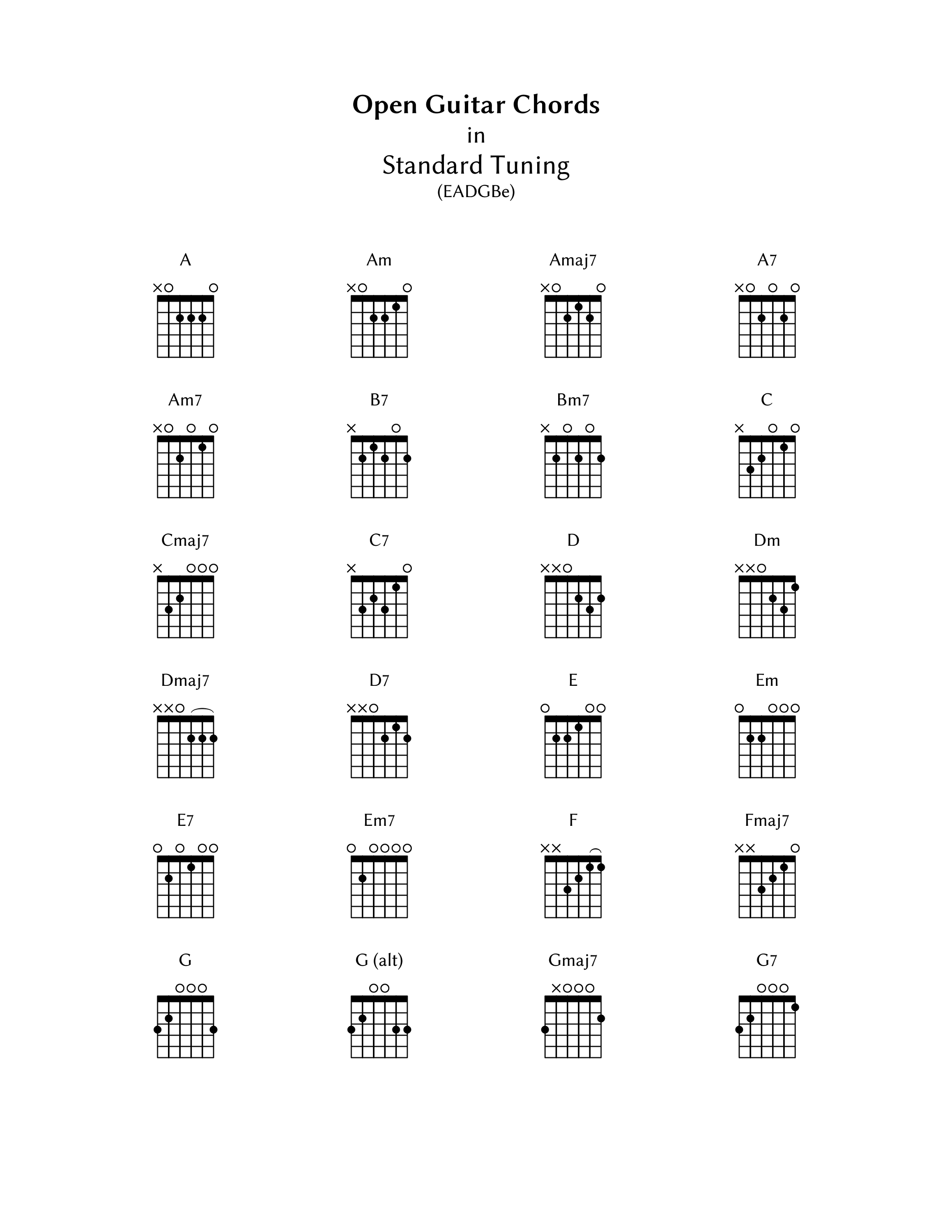Guitar Chords Charts Printable Music Chords Learning Pinterest