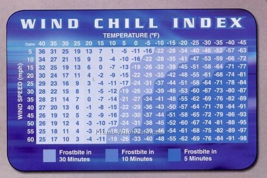 Laminated stock art wallet card wind chill index chart also recipes rh pinterest