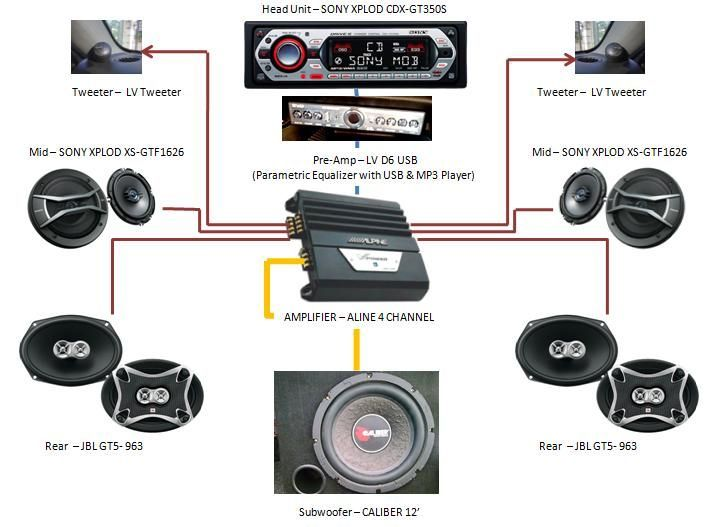 Google Searchcomponent Car Stereo Wiring Diagram Google Search Car Audio Systems Speakers Car Audio Car Audio Systems
