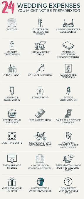 Be Forewarned Here S A List Of Wedding Expenses That Are Often Forgotten Eventsty Wedding Expenses Wedding Checklist Budget Wedding Planning On A Budget