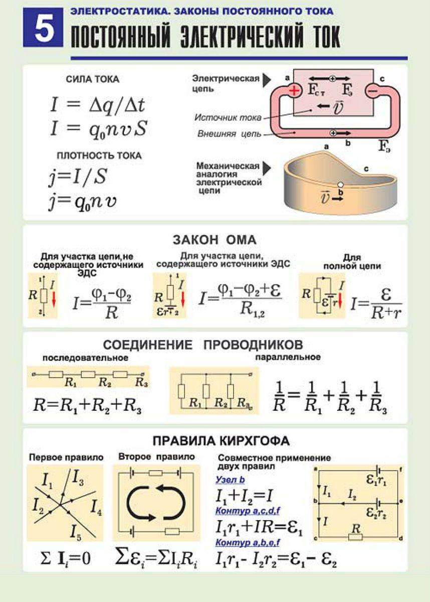 Контрольная работа по физике постоянный электрический ток 10 класс