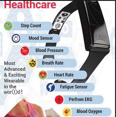 Fat burning heart rate photo 10
