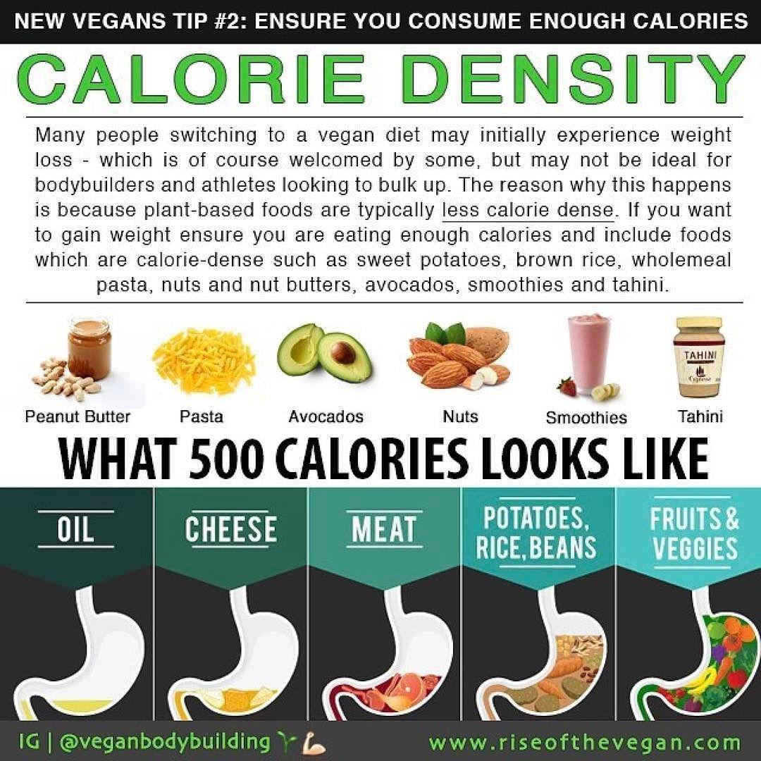nutritional benefits of vegan diet