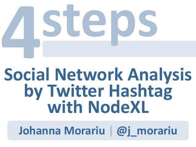 social-media-strategy-templateblogspot  #SocialMedia - network assessment template