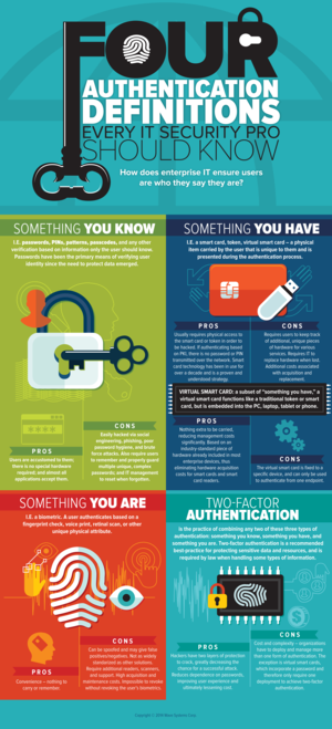 Multifactor Authentication the Imperfect Tool You Need