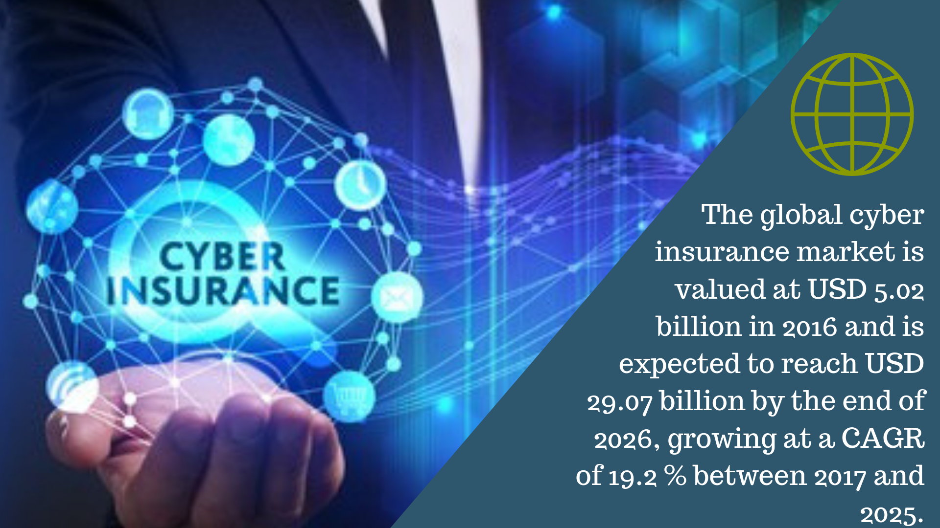 Cyber Insurance Market Analysis Growth And Forecast 2018 2026