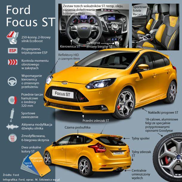 Modernistyczne Image result for 2014 ford focus se exhaust   Hatchbacks   2012 QM08