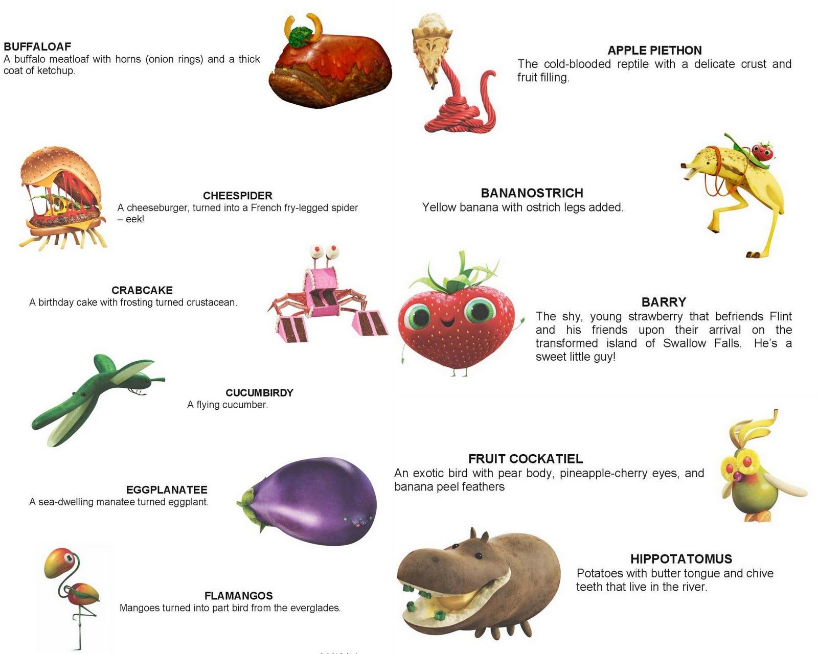 which foodimal do you think is the cutest from cloudy with a chance
