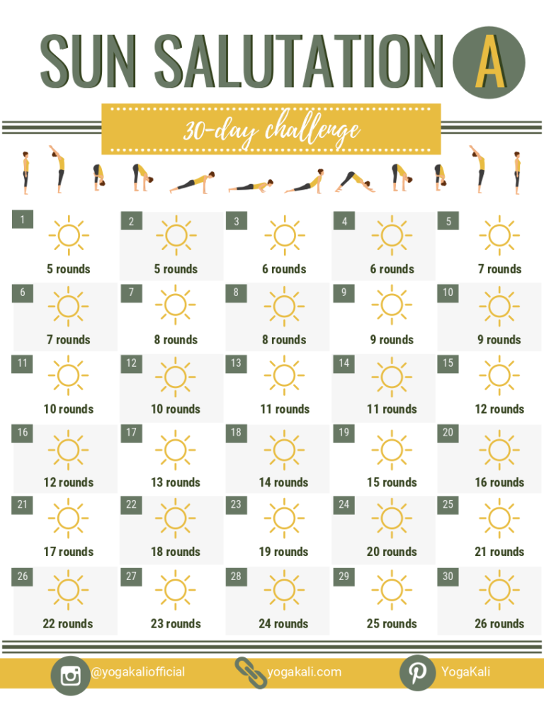 Sun Salutations Explained Why It S A Great Workout Sun Salutation Yoga Sun Salutation Types Of Yoga