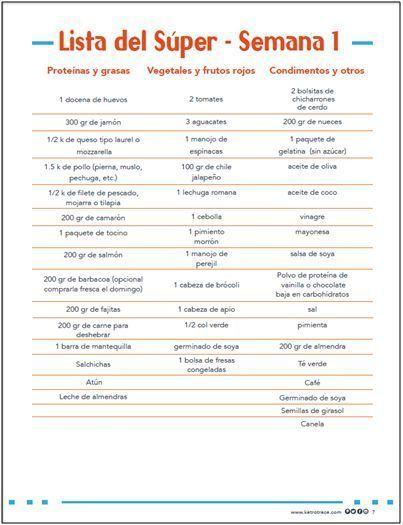 dieta keto gratis pdf romana)
