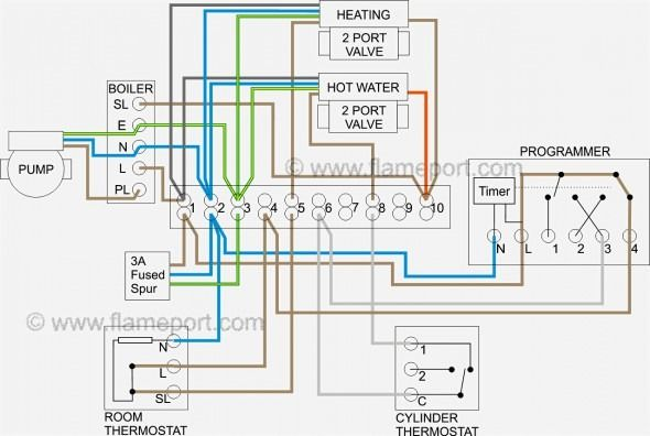 Honeywell 3 Port Valve Wiring Diagram Central Heating System Heating Systems Thermostat Wiring