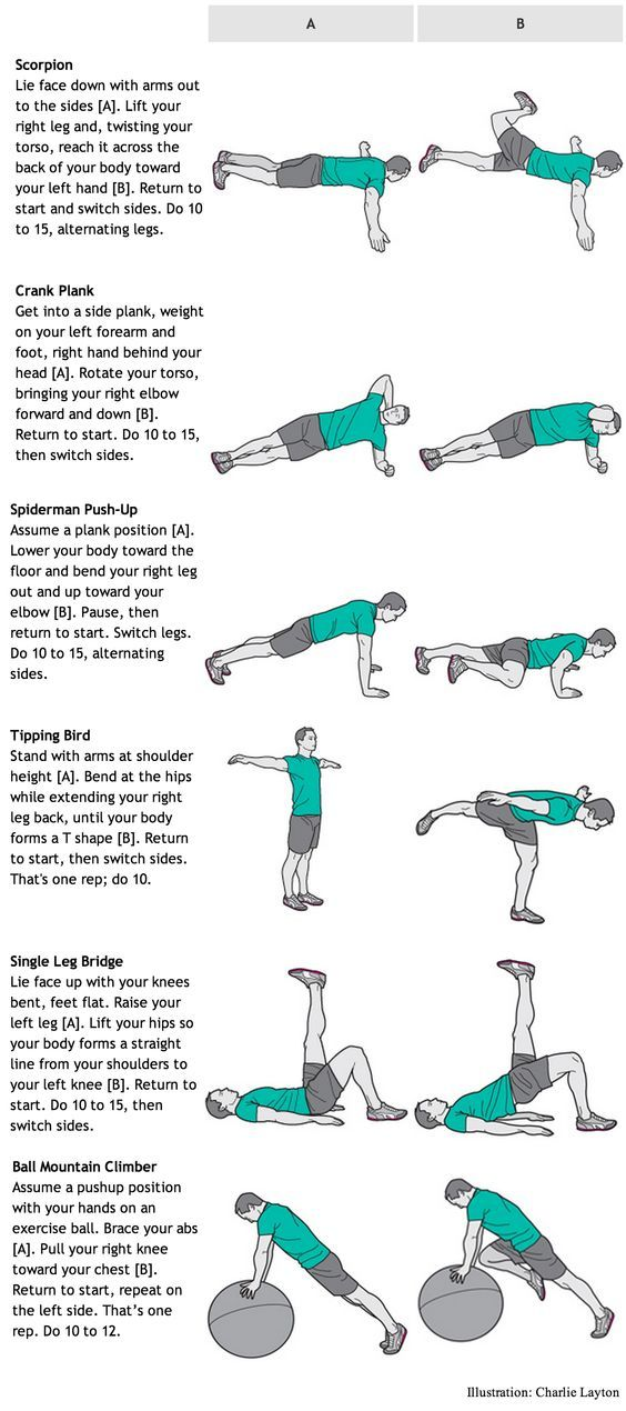 Core Workout For Cyclists Http Www Bicycling Com Training