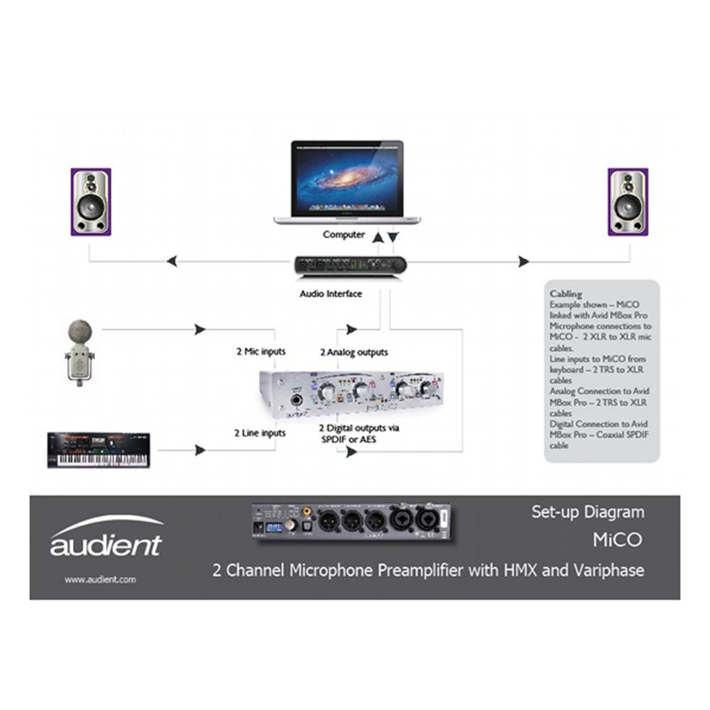 a703b7ebbedcacb6c7be717c457f0fbc audient mico audio recording interface set up diagram with another Recording Studio Setup at edmiracle.co
