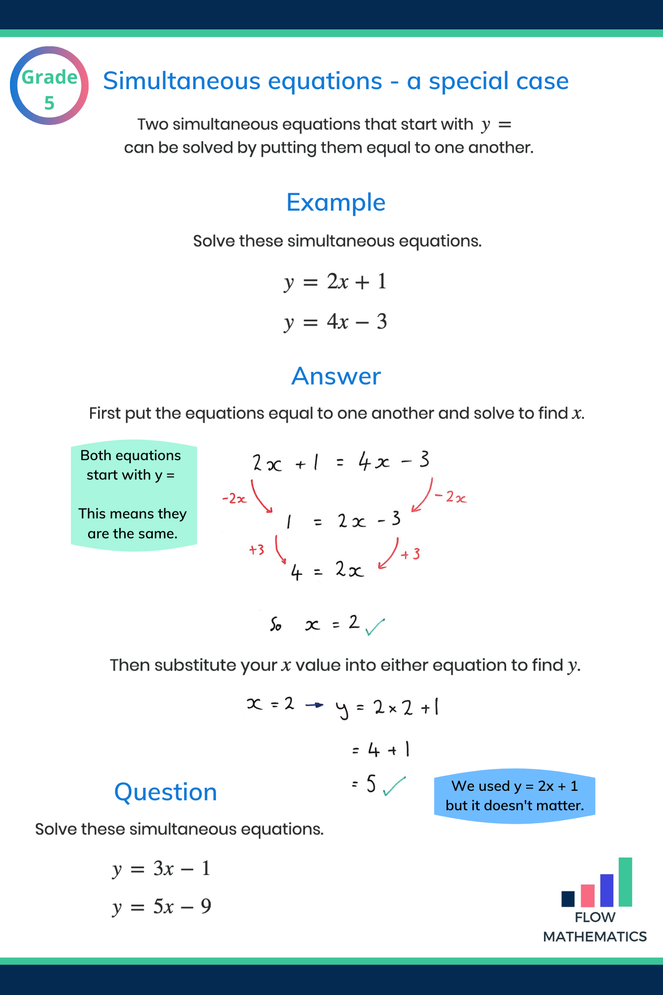 Simultaneous Equations Revision Guide In With Images