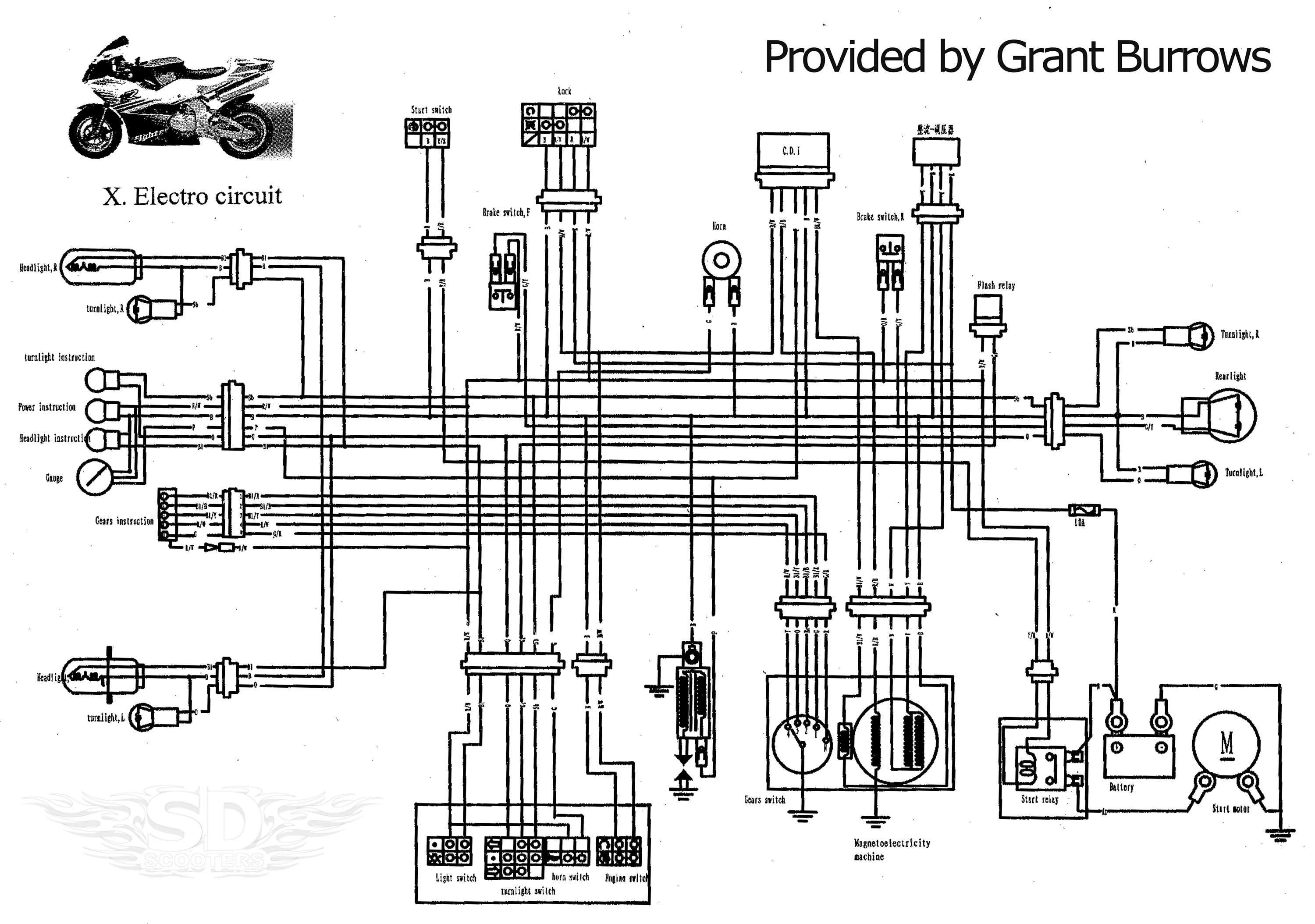 New Wiring Harness Schematic Diagram Wiringdiagram Diagramming Diagramm Visuals Visualisation Graphical Check More At Ht Pocket Bike Bike Engine Diagram