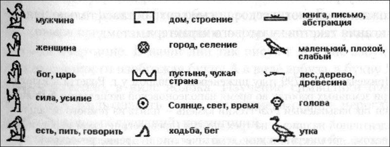 египетские символы в картинках и их значение оба наших толстых