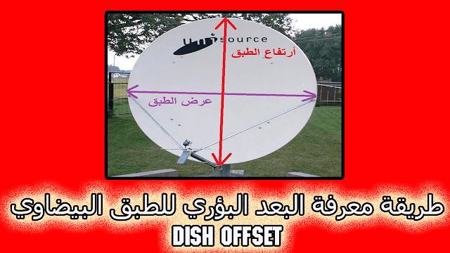 طريقة معرفة البعد البؤري للطبق البيضاوي Dish Offset Pie Chart Chart Dishes