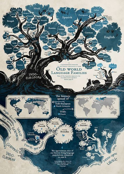 Old world language families map maps on the web southmoore ap old world language families map maps on the web southmoore ap human geography scoop gumiabroncs Choice Image