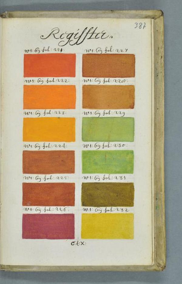 Color Me Baffled A 1692 Dutch Manual For Mixing Watercolors Interiorator Vintage Colour Palette Color Fields Color Studies