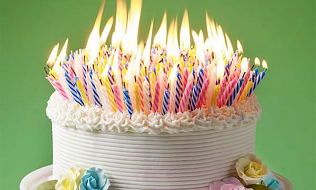 Astounding 15 Birthday Cake Candles Happy Birthday Cake Images Birthday Funny Birthday Cards Online Barepcheapnameinfo