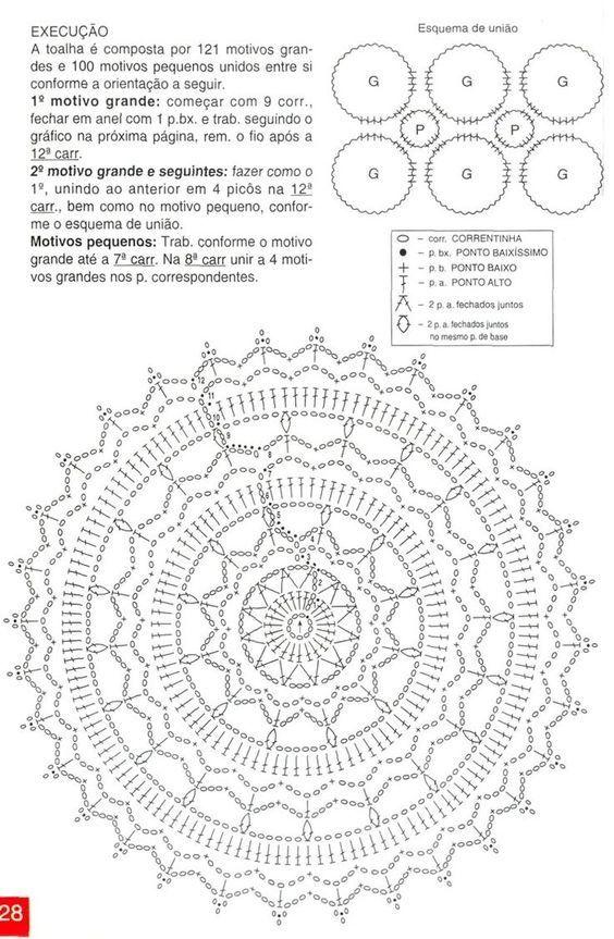 Patrones de Mandalas en Crochet (Free crochet patterns mandalas ...