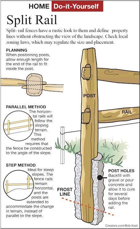 30 DIY Cheap Fence Ideas for Your Garden, Privacy, or Perimeter