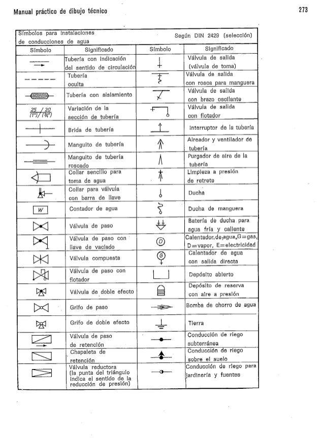 Manual De Dibujo Tecnico Schneider Y Sappert Punto De Cruz Navidad Tecnicas De Dibujo Punto De Cruz Navideno