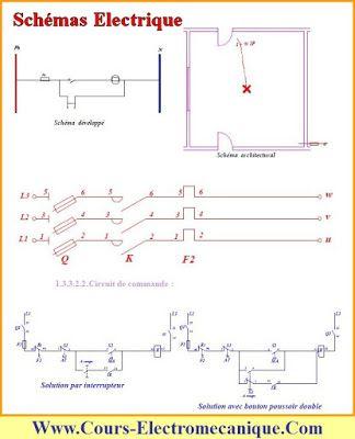 cours electromecanique des systemes automatises pdf