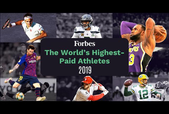 World's Highest Paid Athletes 2018 Athlete, Forbes