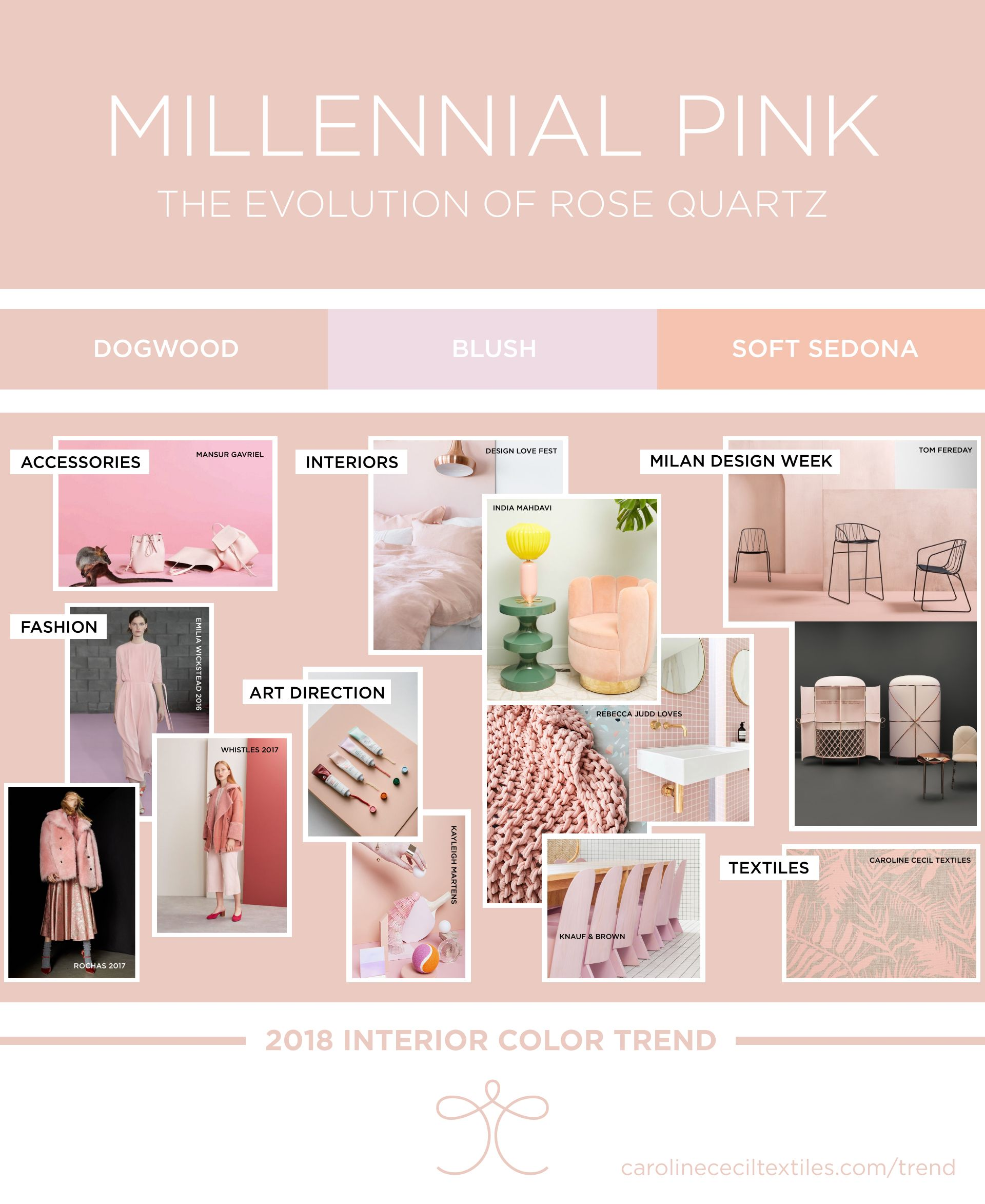 Interior color trends 2018 millenial pink fashion interiors home decor paint colors pink rose quartz pantone