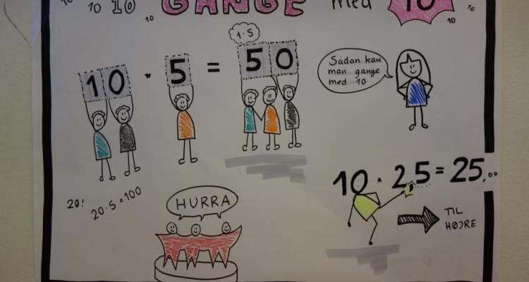 doodles i undervisningen