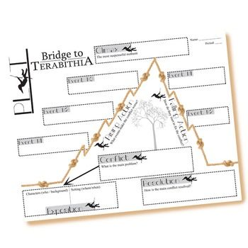 THE BRIDGE TO TERABITHIA Plot Chart Organizer Diagram Arc | Bridge ...