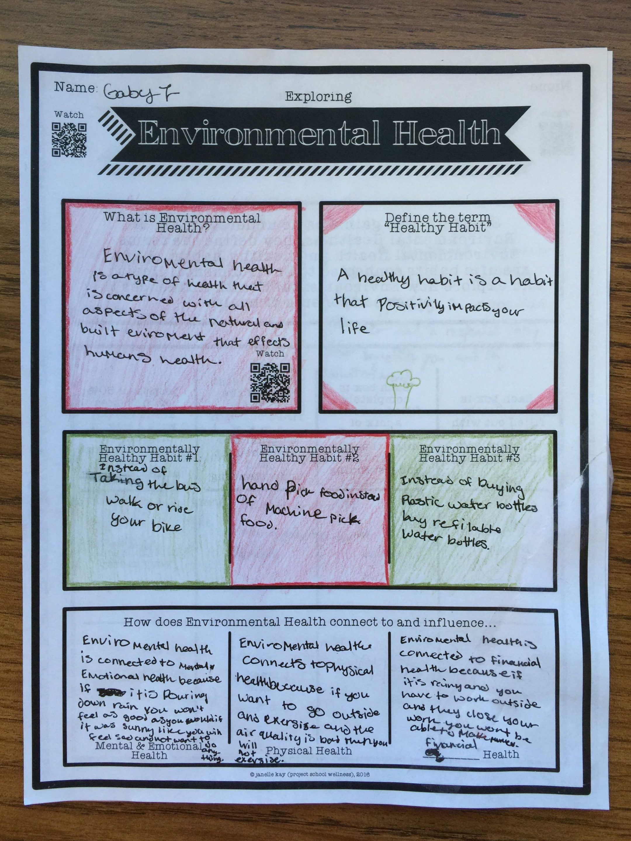 Fresh Off The Press Earth Day Lesson Plans Digital