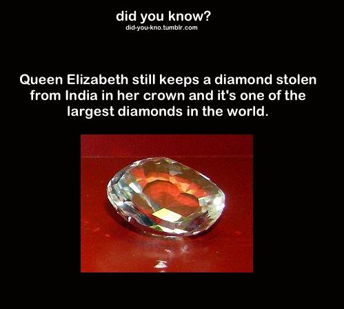 Stolen Diamonds of India