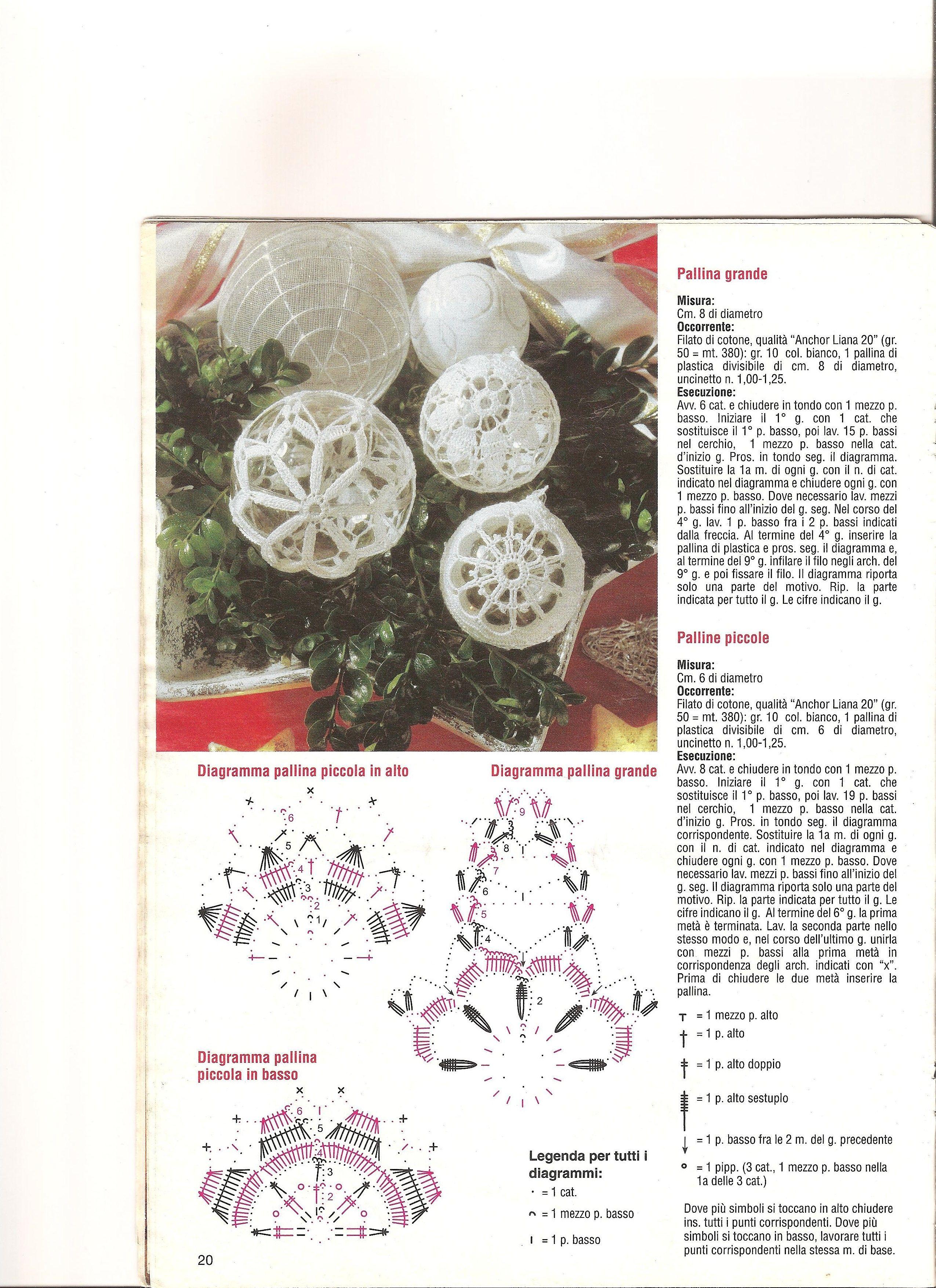 Palline Di Natale Uncinetto Pinterest Disegni Di Natale 2019