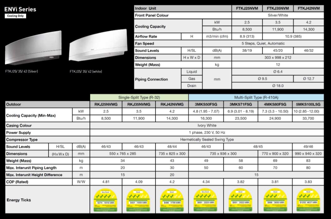 New Air Conditioners Citicool Aircon Split inverter