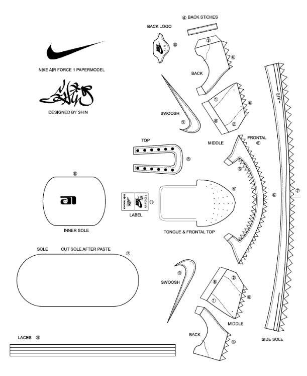 Nike Air Force 1 de Shin Tanaka   Patrón de zapato