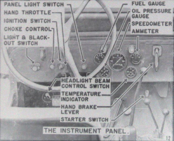 Willys Jeep Instrument Panel Willys Mb Willys Jeep Willys