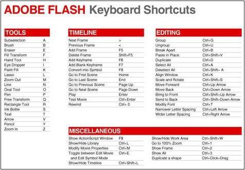 Create and modify custom keyboard shortcuts