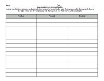 Fraction decimal homework help