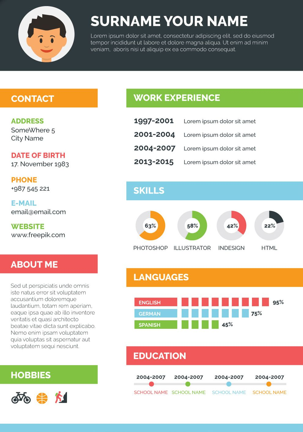 วันนี้ jobsDB มีตัวอย่างรูปแบบ resume สุดเครเอทีฟ ไว้เป็นไอเดียในการ ...