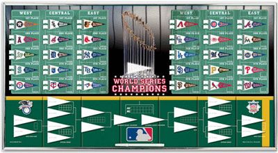 Major League Baseball Magnetic Standings Board This Is Awesome
