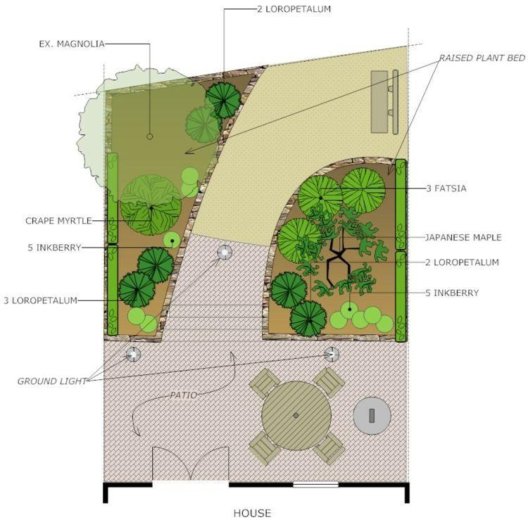 Logiciel gratuit plan jardin 3D pour PC, tablette et smartphone - logiciel de plan de maison 3d gratuit