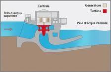 centrali elettriche -