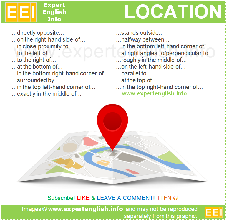 Location ielts vocabulary english pinterest for Cocinar in english