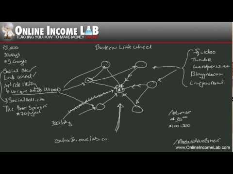Backlinking Strategy | Backlinking Strategy that Works FAST | The Online Income Lab Blog