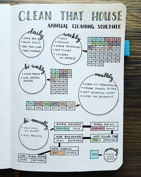 NEW Bullet Journal Setup - Cleaning Schedule Iu0027m a fan of having a - annual agenda