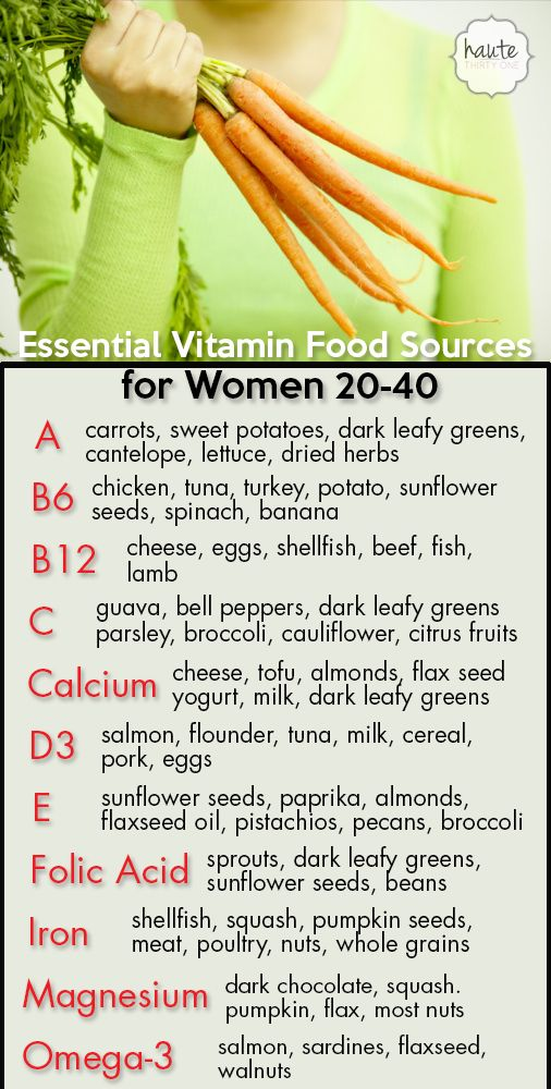 essential vitamin food sources for women 20 40