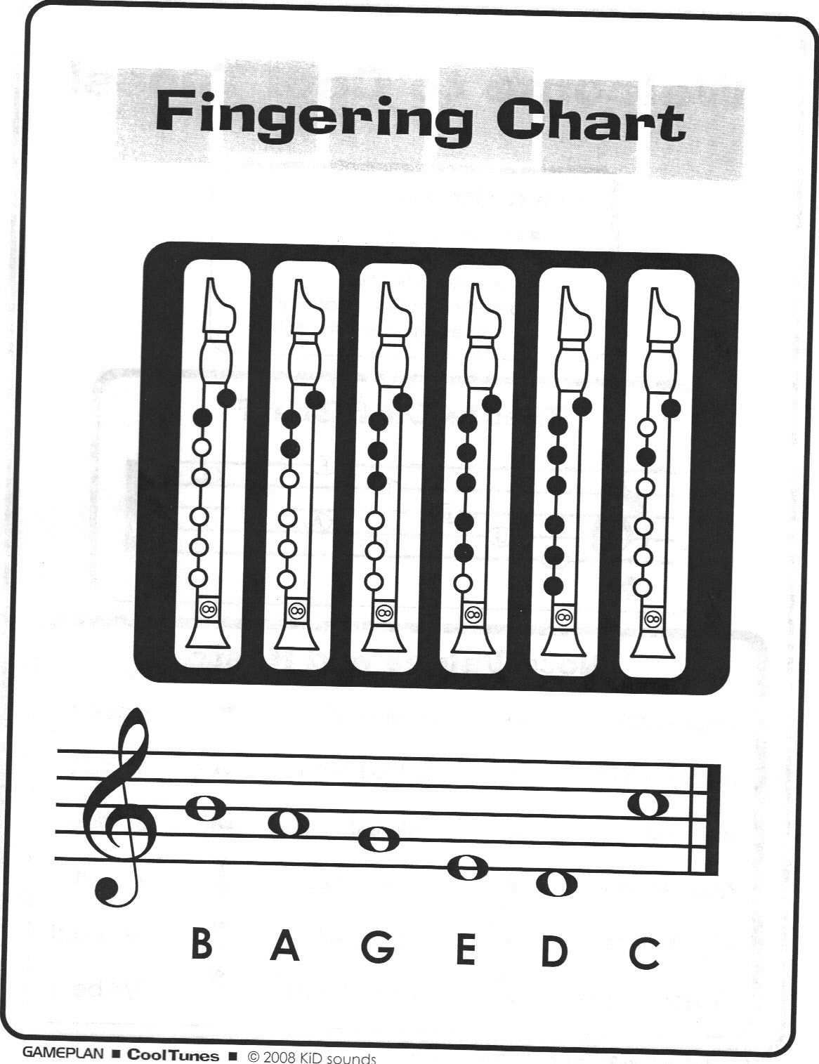 Soprano Recorder Fingerings  Click Here To Print A Fingering